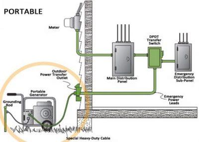 generator grounding diagram