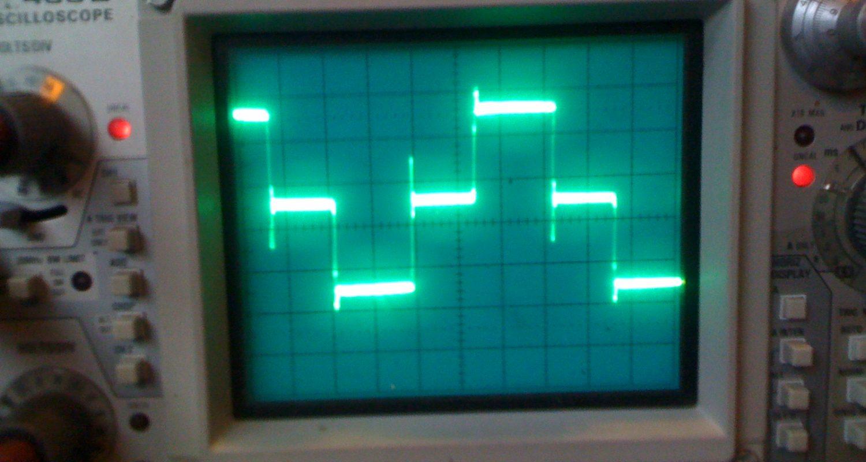 Pure Sine Wave VS Modified Sine Wave Inverter